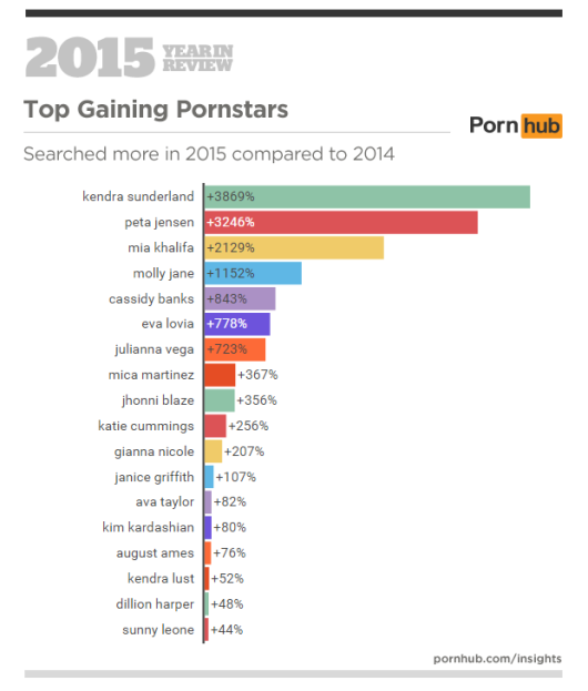 /home/neaparatro/neaparat.ro/wp content/uploads/2016/01/pornhub's 2015 year in review 8
